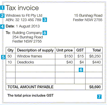 What Information Is Necessary On An Invoice My Plan Support